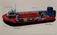 AP1-88 hovercraft diagrams -   (The <a href='http://www.hovercraft-museum.org/' target='_blank'>Hovercraft Museum Trust</a>).