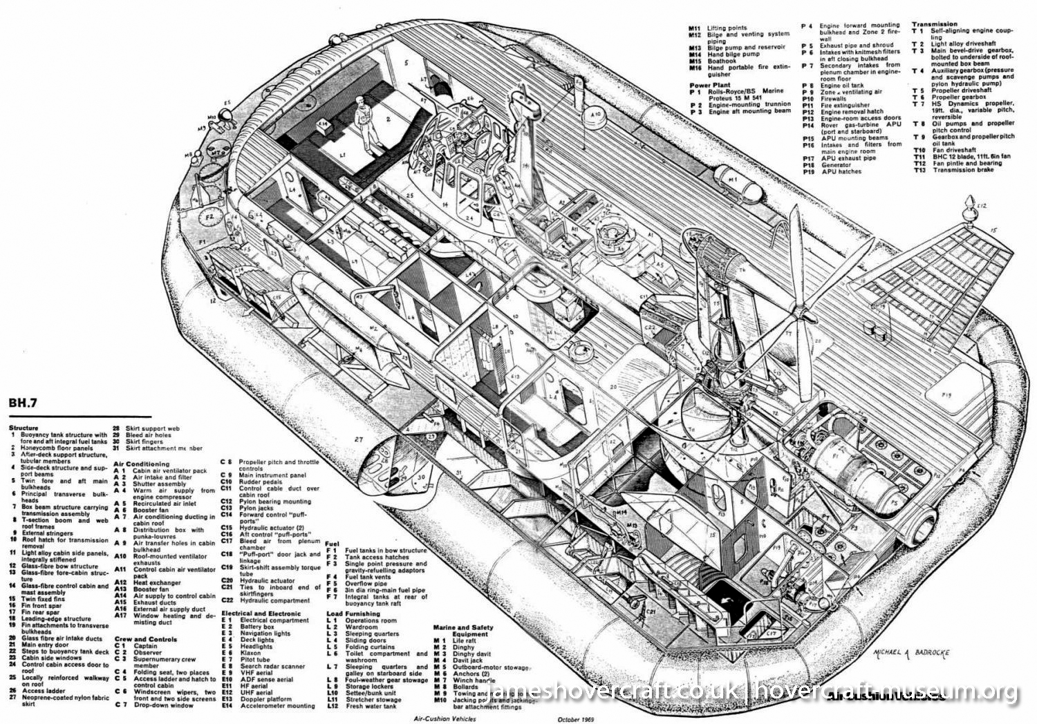 BH7 diagrams -   (The <a href='http://www.hovercraft-museum.org/' target='_blank'>Hovercraft Museum Trust</a>).