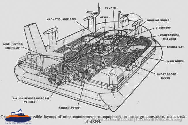 SRN4 conceptual roles by BHC -   (The <a href='http://www.hovercraft-museum.org/' target='_blank'>Hovercraft Museum Trust</a>).
