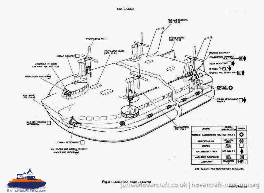SRN4 systems -   (The <a href='http://www.hovercraft-museum.org/' target='_blank'>Hovercraft Museum Trust</a>).