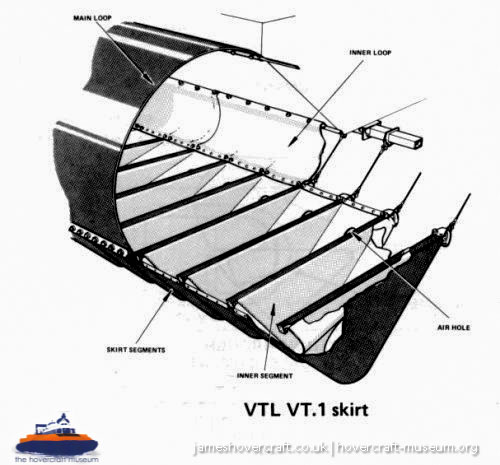 Vosper-Thornycroft VT1 diagrams -   (The <a href='http://www.hovercraft-museum.org/' target='_blank'>Hovercraft Museum Trust</a>).